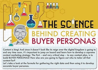 The Science Behind Creating Buyer Personas [Infographic]