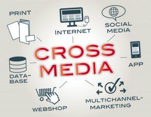 Cross-Media Strategy & Marketing Campaign Success