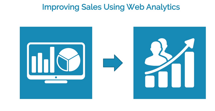 Screenshot of Improving Sales Using Web Analytics video.